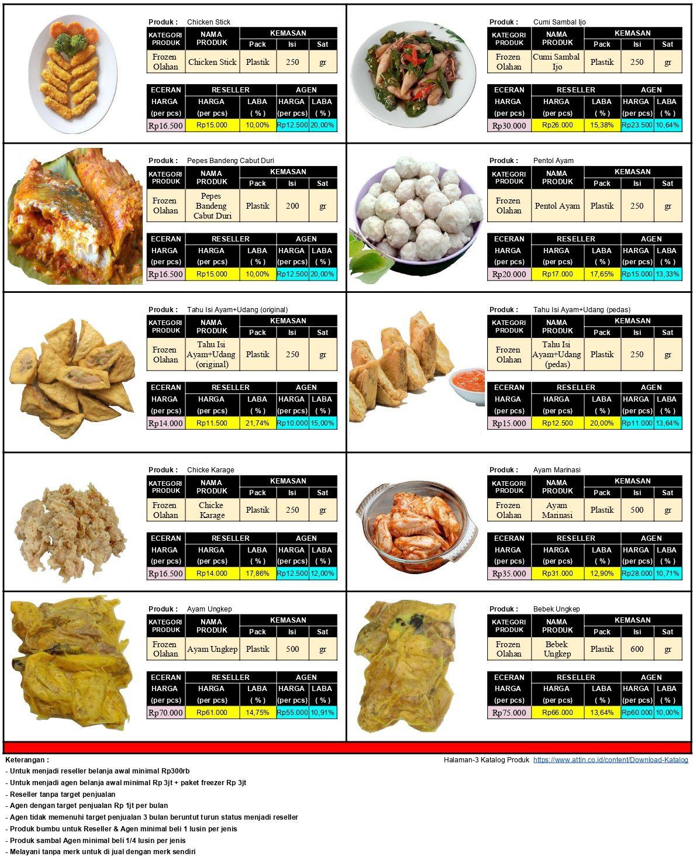 Katalog ATTIN FOOD Halaman 3 pada 24 Sept 2020